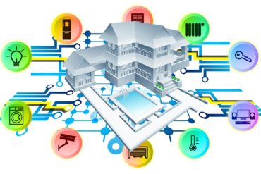 tesla smart home