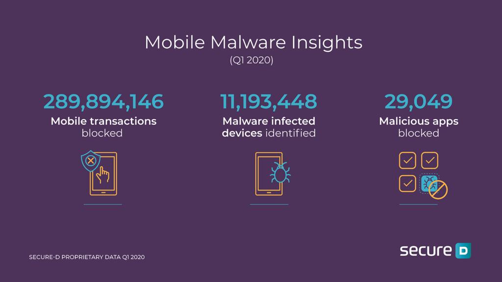malware na androidzie